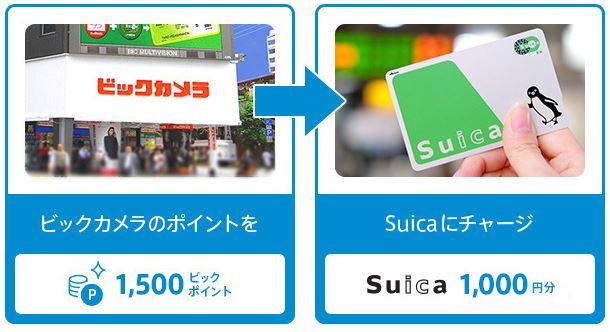 ビックポイントをSuicaに交換できる!