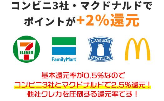 コンビニ3社とマクドナルドは還元率が常に2.5%