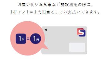 1ポイント=1円で利用可能